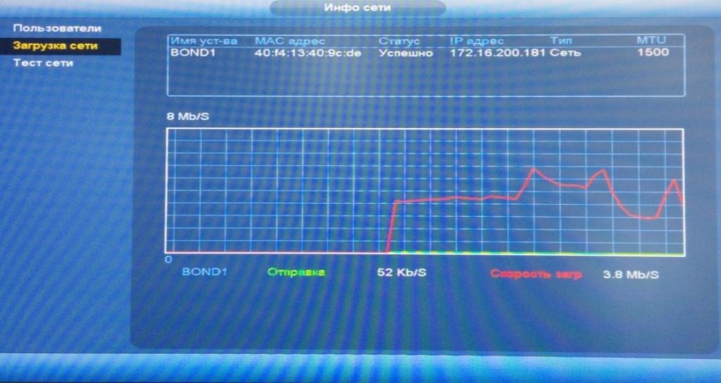 Встроенная утилита мониторинга загрузки сети.jpg